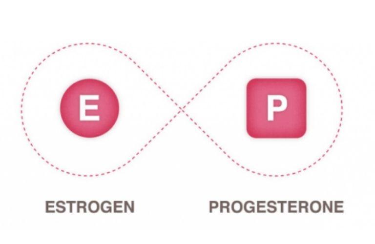 Những thay đổi đều liên quan đến 2 loại hormone sinh dục điển hình